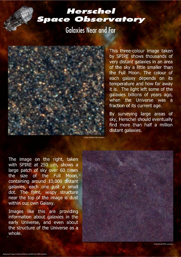 Galaxies Near and Far (click for larger version)