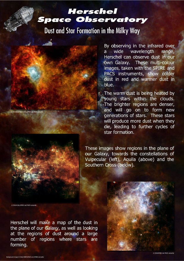 Dust and Star Formation in the Milky Way (click for larger version)